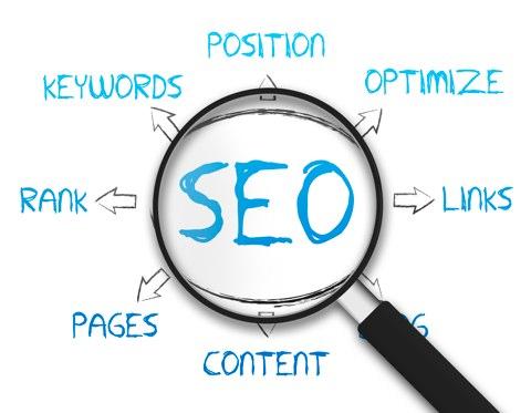 come posizionare il tuo sito nelle prime pagine di Google